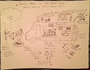 Food Truck Examining Room